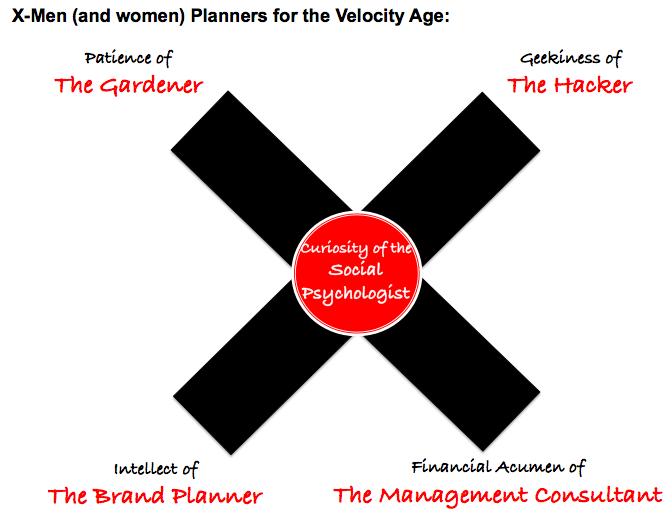 HolycowIam Mark Hancock X-shaped planning model